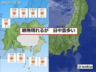関東 10日季節風弱まるが雲の多い天気