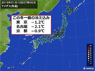 東京 この冬一番の冷え込み