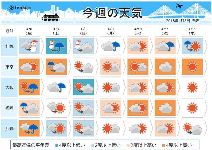 気象庁 | 週間天気予報