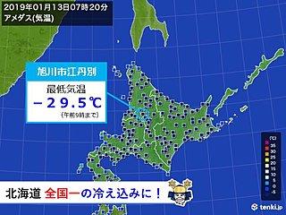 北海道 今季の全国最低を更新!