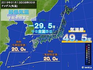 日本列島 北と南で その差は約50度