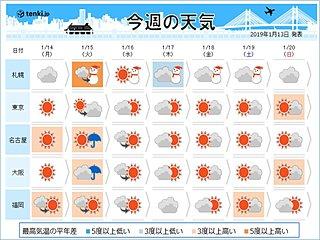 週間 北日本日本海側で荒天