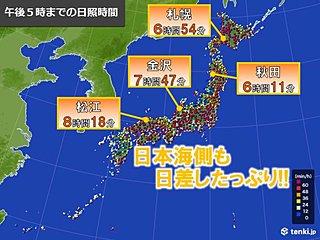 日本海側も久しぶりに 日差したっぷり