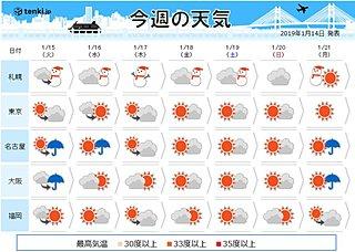 週間天気 17日頃 北日本で大荒れの恐れ