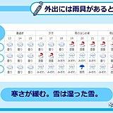 北海道 あすは季節外れの雨や湿った雪!