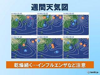 関東 空気カラカラも 連休明けは傘の出番
