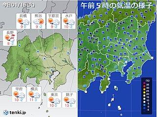 15日 関東 雲多く 雨の降る所も