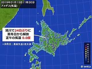 北海道 旭川で24日ぶりに真冬日から解放