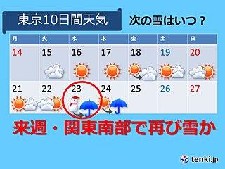 関東南部 来週はまた雪の可能性