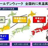 北・東・西日本は気温高め 1か月予報