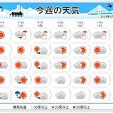 週間 冬型繰り返し 日本海側 雪多い