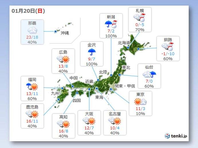 午前は西・東日本で雨 午後は北日本で雪
