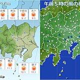 21日 関東 体温奪う北風強い