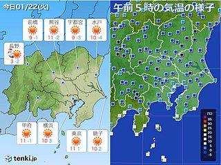 22日 関東 少雨続く 夜まで晴天