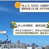 福岡 タンポポ 観測史上最も早い開花