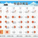 週末は今季最も強い寒気 東・西日本で大雪