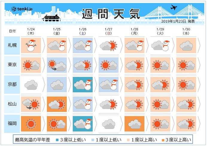 西日本 年末寒波以来の強い寒気