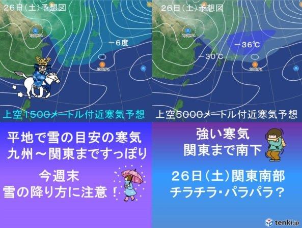 今週末 冬将軍が西まで南下 福岡も雪予想