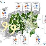 関東 7日も強風 多くの所で20度超え