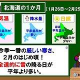 北海道の1か月 厳しい寒さがやってくる