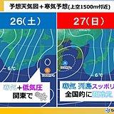 1月最後の週末 関東に雪予報が!