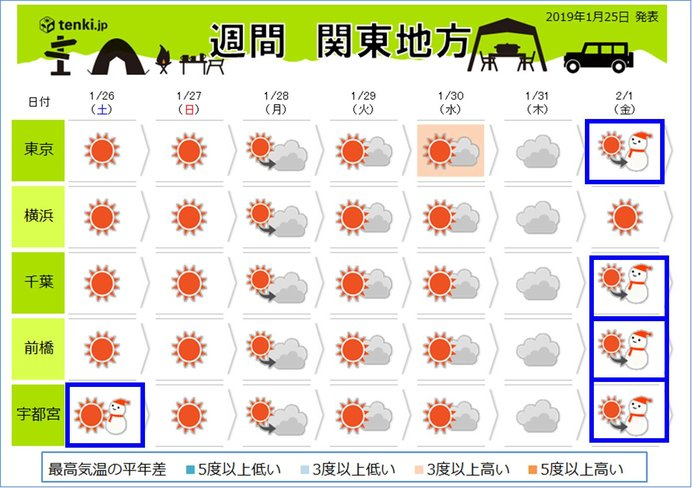 関東の週間 平野部で積雪も 東京も雪予報