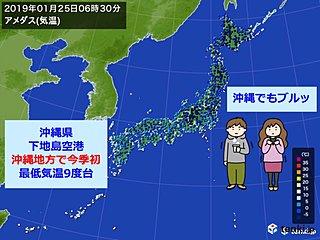 沖縄県でも寒い朝 今季初 最低気温9度台