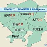 カラカラ関東 過去30日間 降水0ミリも