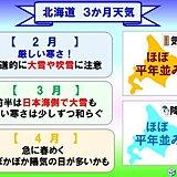 北海道の3か月 大雪・吹雪のあとで春