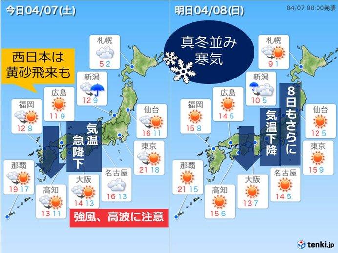 気温急降下 真冬並み寒気 雪の所も