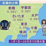 東京 記録的少雨のまま2月に突入か
