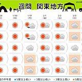 関東の週間 月末に降水ありか
