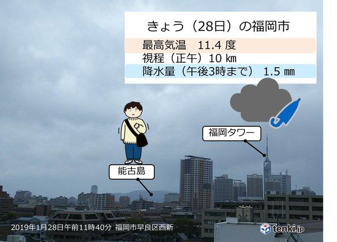 きょう(28日)はぐずついた天気 福岡
