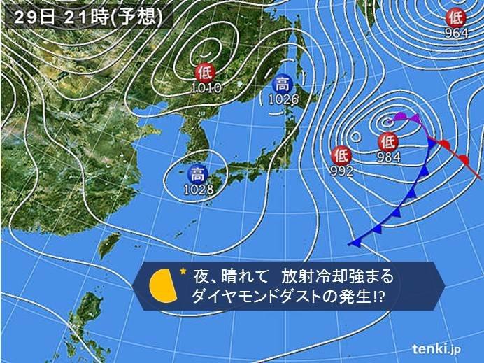 北海道 3月並みから明日は真冬並みに