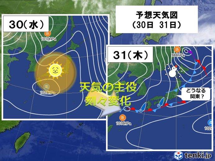 1月最後の2日間 えっ?東京に雪予報?