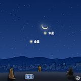 天体ショー 細い月が木星と金星に接近