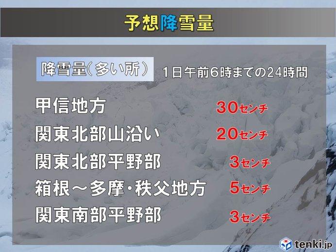 きょうの天気(西・東日本) 平野部でも雪に