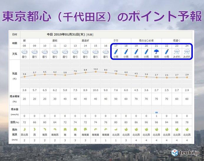 東京都心 夕方から雨 夜は雪が交じる
