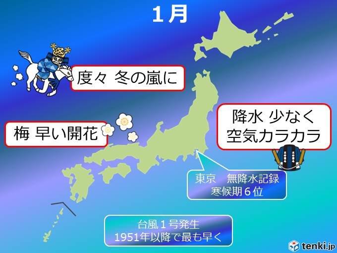 少雨の1月 2月は北に寒波 東と西は高温