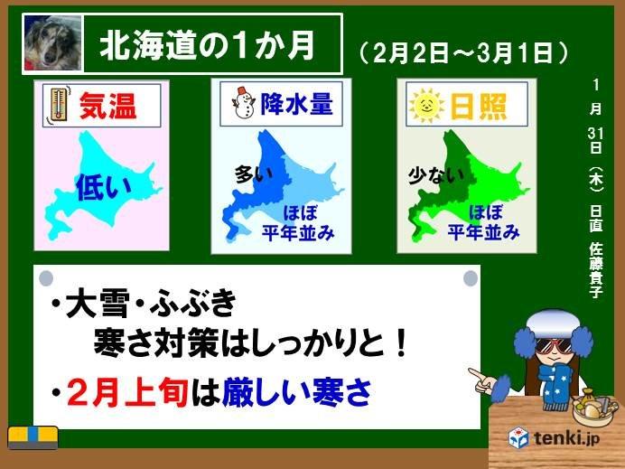 北海道の1か月 強い寒波がやってくる