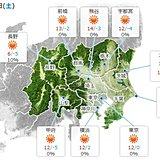 関東週末 「寒」も佳境 まるで桜の咲く頃