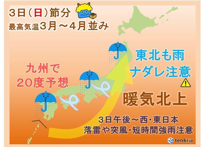 節分 西から雨でも気温上昇 九州20度