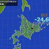 北海道 「冬」に-30度なしは4年ぶり