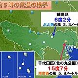 東京の朝 同じ23区内で気温差 約10度