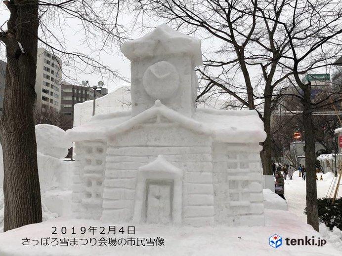 北海道 雪まつり期間の天気は?