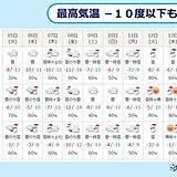 北海道 厳しい寒さ長期戦!