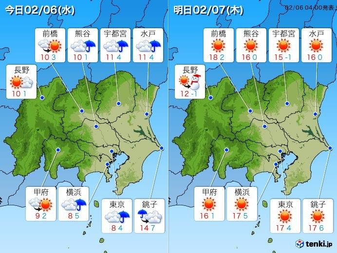 関東 きょう冷たい雨 あす春の陽気