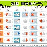 関東の週間 春の陽気 すぐに冬の寒さ