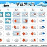 週間 札幌は記録的寒さ 都心は週末雪舞う
