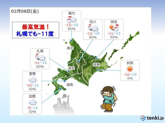 8日の北海道 極寒!大雪・猛吹雪に警戒